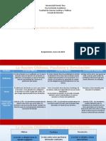 Diferencias y semejanzas entre las acciones oblicuas, pauliana y simulación