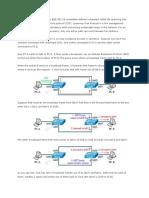 Spanning Tree Algorithm (STA)