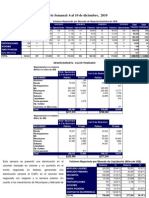 Informe semanal del 6 al 10 de diciembre del 2010