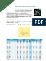 Angulares perfil de acero L dimenciones_