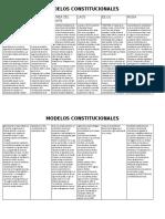 Modelos Constitucionales de Diferentes Paises