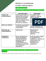 El-Empirismo-y-El-Racionalismo.docx