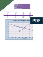 Ecuacion oferta y demanda