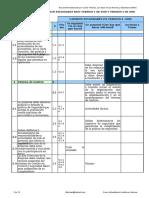 Cambios estandares BASC 2003 a 2005 v23ene06