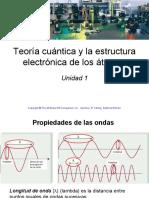 2_T_cuantica_estruct_electr