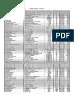 28 REGISTRO DE RED DE CLÍNICAS DE EMERGENCIA - SCTR LA POSITIVA