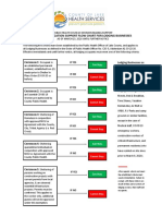 Lodging COVID-19 Mitigation Support Flow Chart