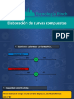 Tecnología pinch - Como hacer las curvas compuestas