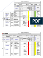 FM-HSE-03-02 MAJOR HAZARD AND RELATED ACTIVITIES.pdf