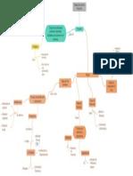Etapas_del_ciclo_de_proyectos_