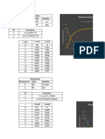 graficas de orden 1 y orden 2