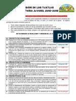 Actividades para clubes de CQ que  van al camporee UMI.pdf