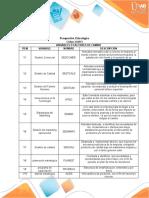 Listado variables Prospectiva Estratégica (1).doc