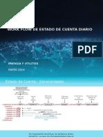 Work Flow EDC