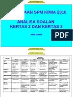 Analisa Trial Spm Kimia 2010