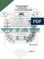 STRUKTUR ORGANISASI PEMERINTAHAN.docx