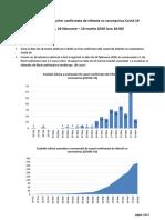 Analiza cazuri confirmate (261) pana la 18.03.2020.pdf