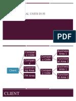 Organisational Units