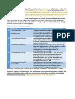 Article _ Technology Entrepreneurship (1).docx