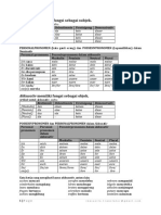 Grammatik A1_DE v 22032020