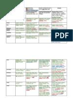asociaciones1.pdf