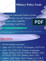 Indonesia Military Policy Goals