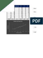 Diagrama de Dispersión y Diagrama de Pareto