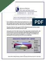 Balt City 320 Poll Results