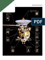 Casinni Spacecraft Components
