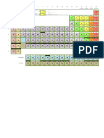 Periodic Table of the Elements Jul-2010