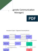 DCM(Dioagnistic Communication Manager)_Emware.pptx
