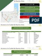 Accesos Ciudad de Buenos Aires
