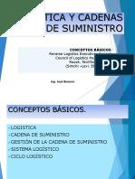 Conceptos básicos Logística.pdf
