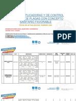 CENSO EMPRESAS APLICADORAS Y LAVADO DE TANQUES CON CONCEPTO SANITARIO FEBRERO 29.pdf