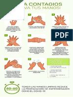 Lavado de manos - afiche