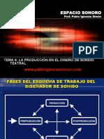 Espacio_Sonoro_Tema6_Pablo_Iglesias_Simon