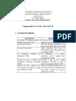 Comparación Lc 8, 22-56 ; Mc 4,35-5-43