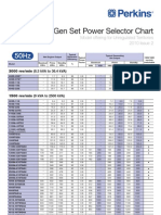 GenSet Selector Unregulated 2010Jan10