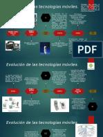 Evolución de las tecnologías móviles