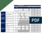 Matriz de Objetivos e Indicadores 2019