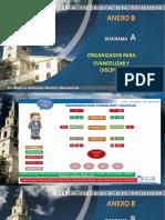 diagramas_didacticosHUACO.pdf