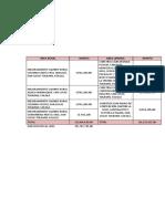 PROYECTOS 2021 para acta DMP