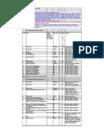 File Format 27EQ TDS