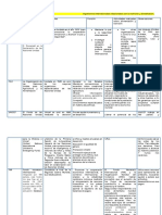 Organismos-internacionales-relacionados-con-la-nutrición-y-alimentación-FER