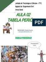 AULA 02 TABELA PERIÓDICA