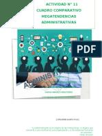 ACTIVIDAD N° 11 CUADRO COMPARATIVO MEGATENDENCIAS ADMINISTRATIVAS