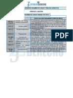 JZCuadro_ArticulosLaboral.pdf