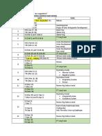 DEVBIO schedule 2020