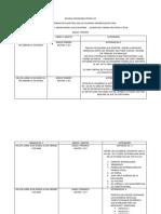 ACTIVIDADES_FORMACIÓN_CÍVICA_Y_ÉTICA_covid_19[1]