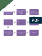 Síntesis de benzocaína-diagrama.docx